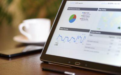 Neljä tapaa haaskata rahaa Google AdWords markkinoinnissa